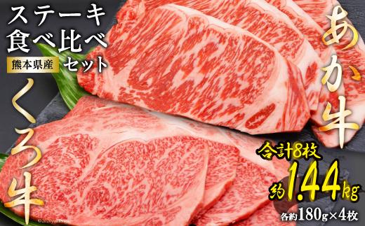 No.093 熊本県産あか牛くろ牛ステーキセット