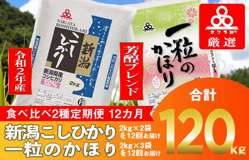 099Z016 タワラ印新潟コシ含む2種セット 年間定期便