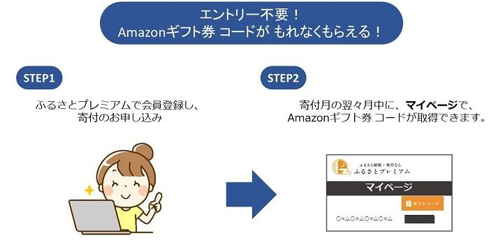 エントリー不要!簡単2ステップでAmazonギフト券 コードがもらえる!